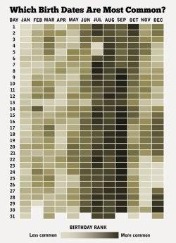 dias-nacimientos-en-comun